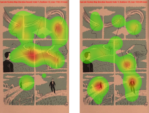 egs of heat maps